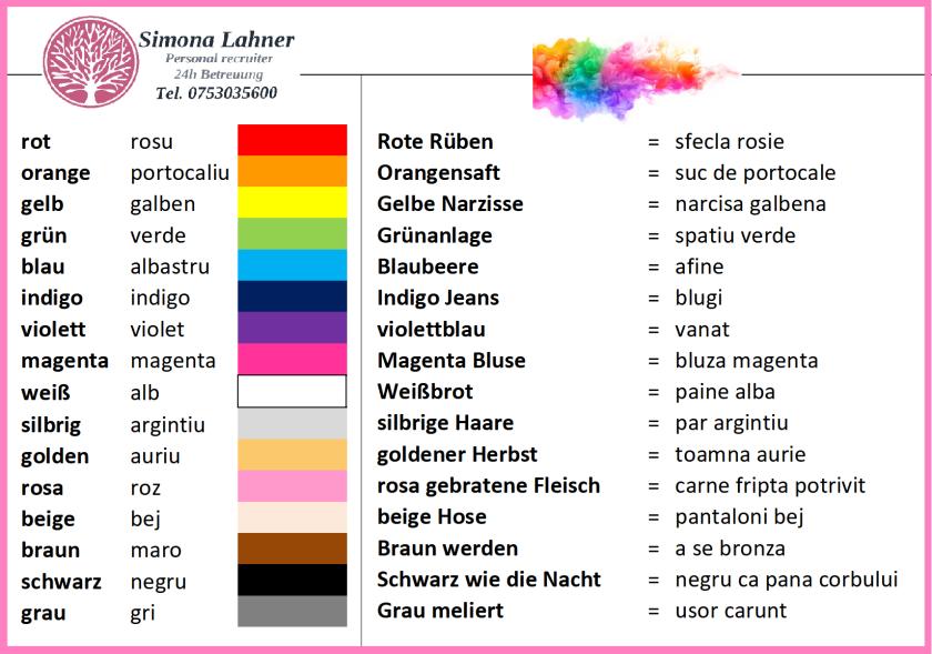 6.Farben